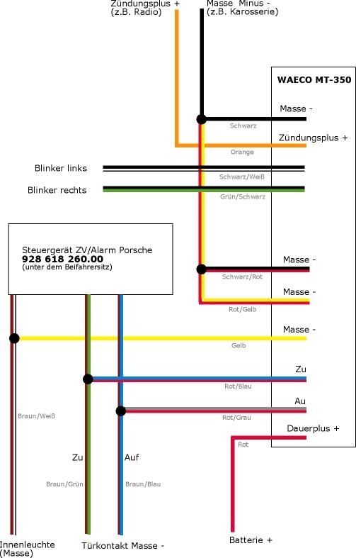 Charmant Himmel Schaltplan Galerie - Der Schaltplan - greigo.com